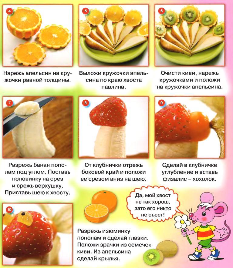 Рецепты для детей пошаговое